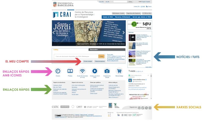 CRAI_canvis_web