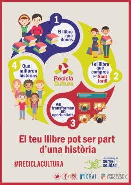 Infogràfic Recicla Cultura CRAI 2016