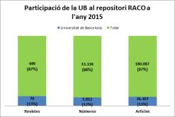 RACO_01
