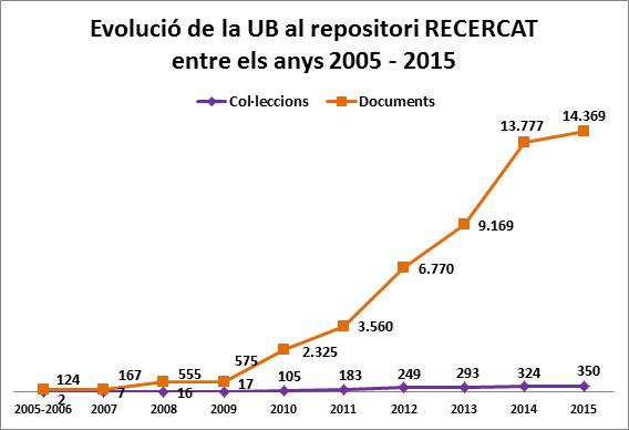RECERCAT_02