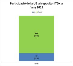 TDX_01