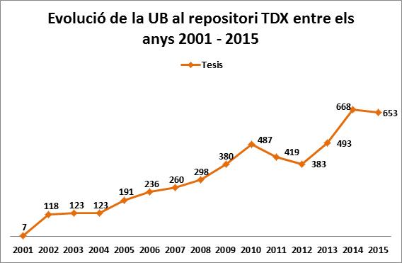 TDX_02